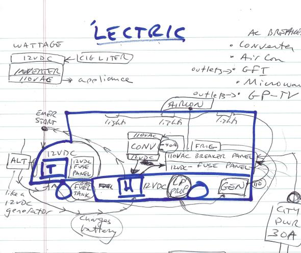 Lesson on the Electrical System of my RV, by Eric Roberts